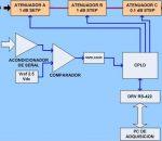Fig. 1: Diagrama básico del hardware utilizado