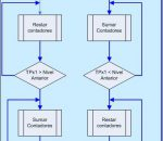 Fig. 2: Diagrama funcional