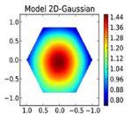 Ajuste gaussiano para una medición de siete puntos de Hydra A